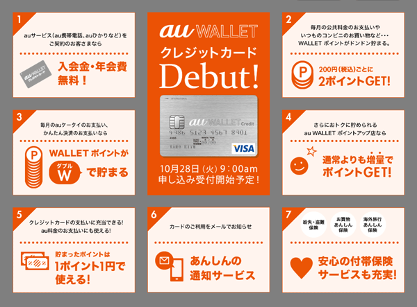 02_au WALLETクレジットカード特徴